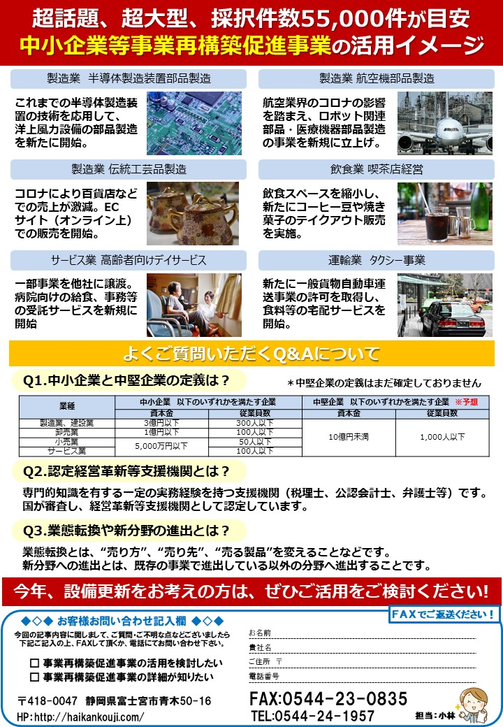 事業再構築促進事業 最大1億円 2/3 の補助